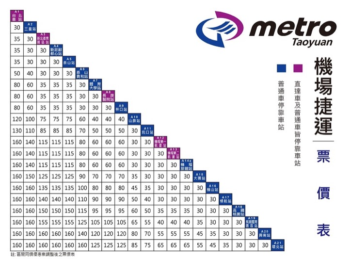 MRT空港線料金表詳細
